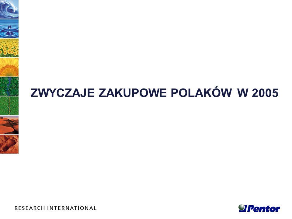 ZWYCZAJE ZAKUPOWE POLAKÓW W 2005