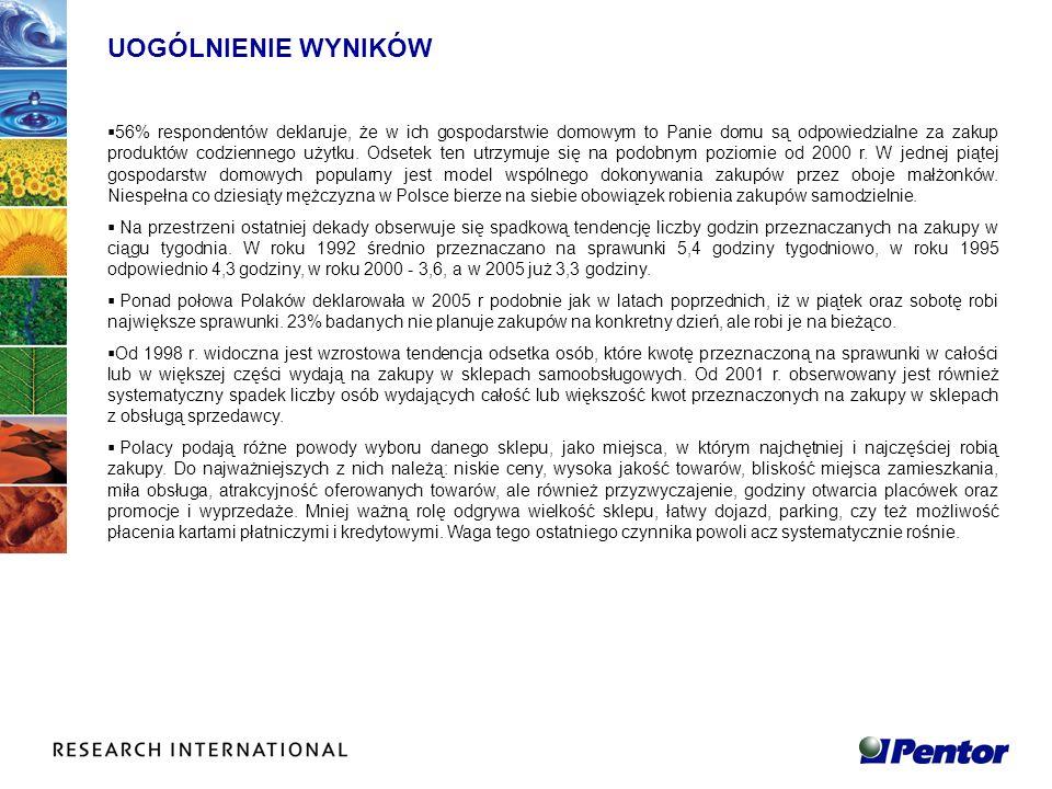 Osoby odpowiedzialne za zakup produktów spożywczych i codziennego użytku w gospodarstwie domowym Źródło: Omnibus XII 1992, 1995, 1997-2005, Pentor.
