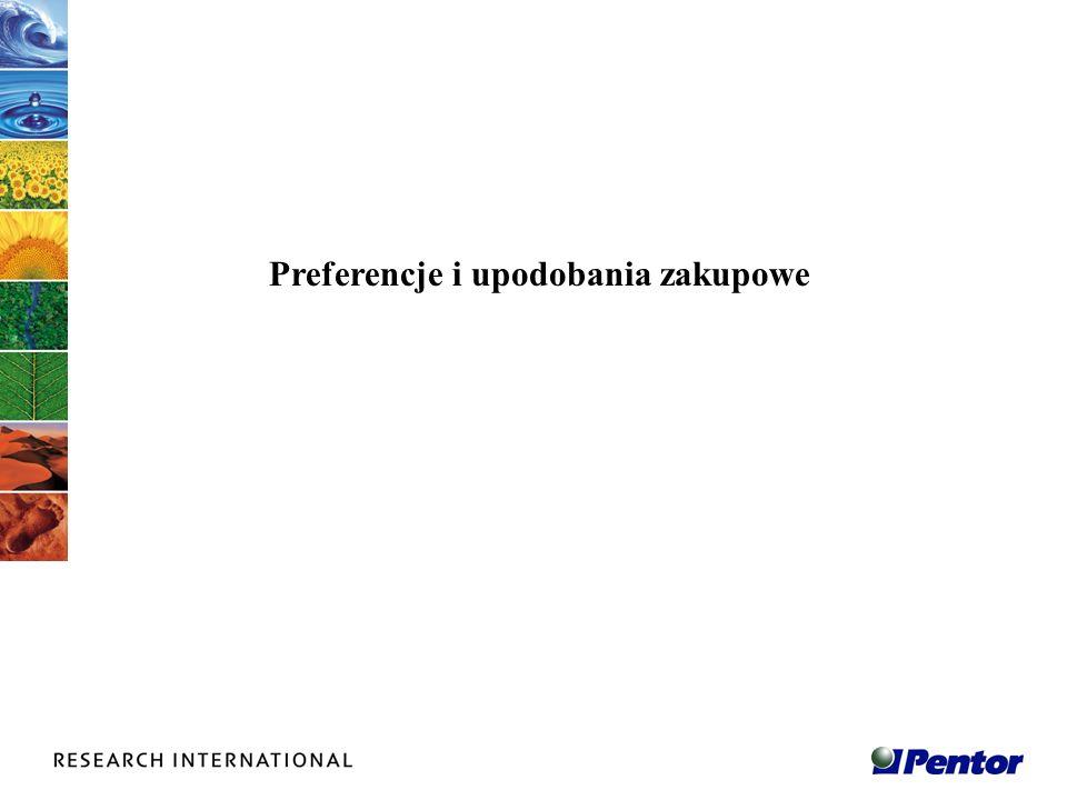 Upodobania i przyzwyczajenia zakupowe Polaków Źródło: Omnibus XII 1998-2005, Pentor.
