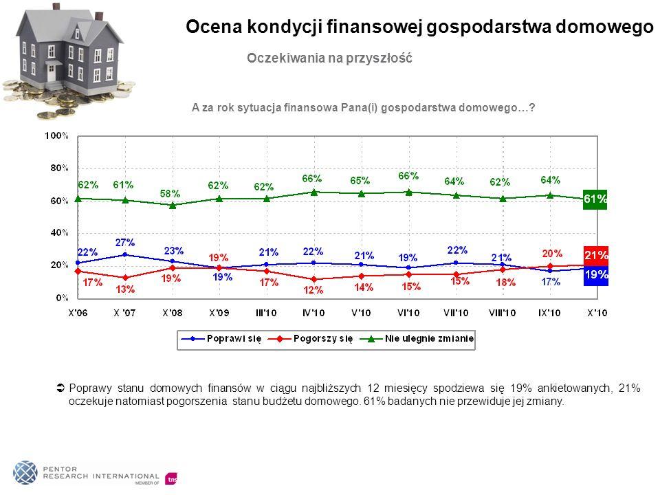 Oczekiwania na przyszłość A za rok sytuacja finansowa Pana(i) gospodarstwa domowego….