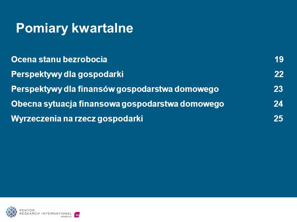 Pomiary kwartalne Ocena stanu bezrobocia 19 Perspektywy dla gospodarki 22 Perspektywy dla finansów gospodarstwa domowego 23 Obecna sytuacja finansowa gospodarstwa domowego 24 Wyrzeczenia na rzecz gospodarki 25