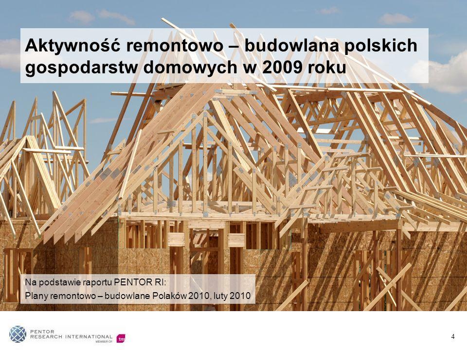 5 (N=1000) (N=998)(N=1000)(N=997)(N=1000)(N=1010)(N=995)(N=1007)(N=1028)(N=800) % gospodarstw domowych wykonujących jakiekolwiek prace remontowo - budowlane Największą aktywność Polacy przejawiają w obszarze remontów Rok 2009 to wysoka aktywność pomimo kryzysu * Dane w oparciu o raport PLANY REMONOTOWO – BUDOWLANE POLSKICH GOSPODARSTW DOMOWYCH 2010, (wydanie 12), N= 800, dane w %