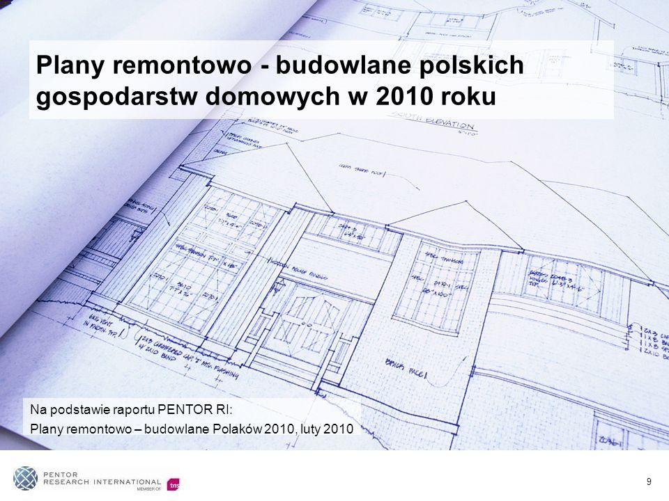 10 (N=1000) (N=998)(N=1000)(N=997)(N=1000)(N=1010)(N=995)(N=1007)(N=1028)(N=800) % gospodarstw domowych planujących jakiekolwiek prace remontowo - budowlane Plany polskich gospodarstw domowych na rok 2010 są zdecydowanie mniej optymistyczne niż w roku minionym