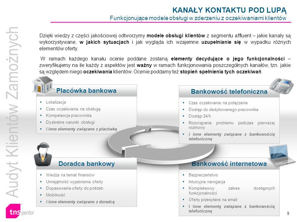 9 Bankowość internetowa Bezpieczeństwo Intuicyjna nawigacja Kompleksowy zakres dostępnych funkcjonalności Oferty przesyłane na email i inne elementy z