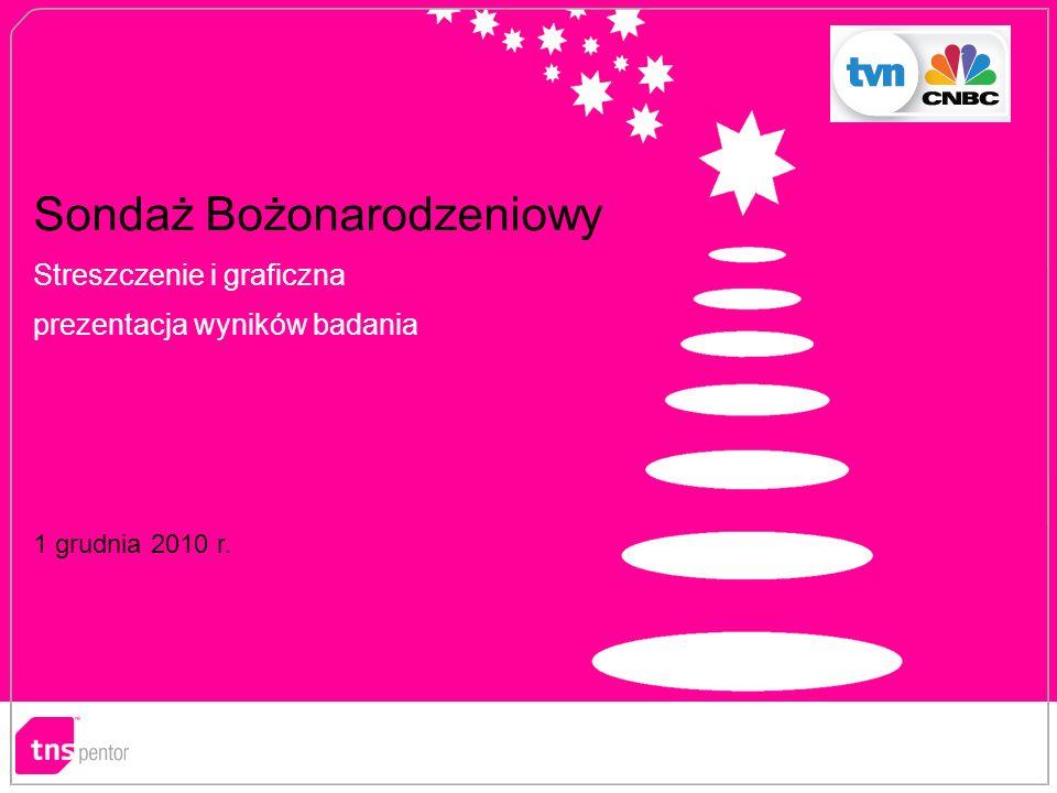 1 Sondaż Bożonarodzeniowy Streszczenie i graficzna prezentacja wyników badania 1 grudnia 2010 r.