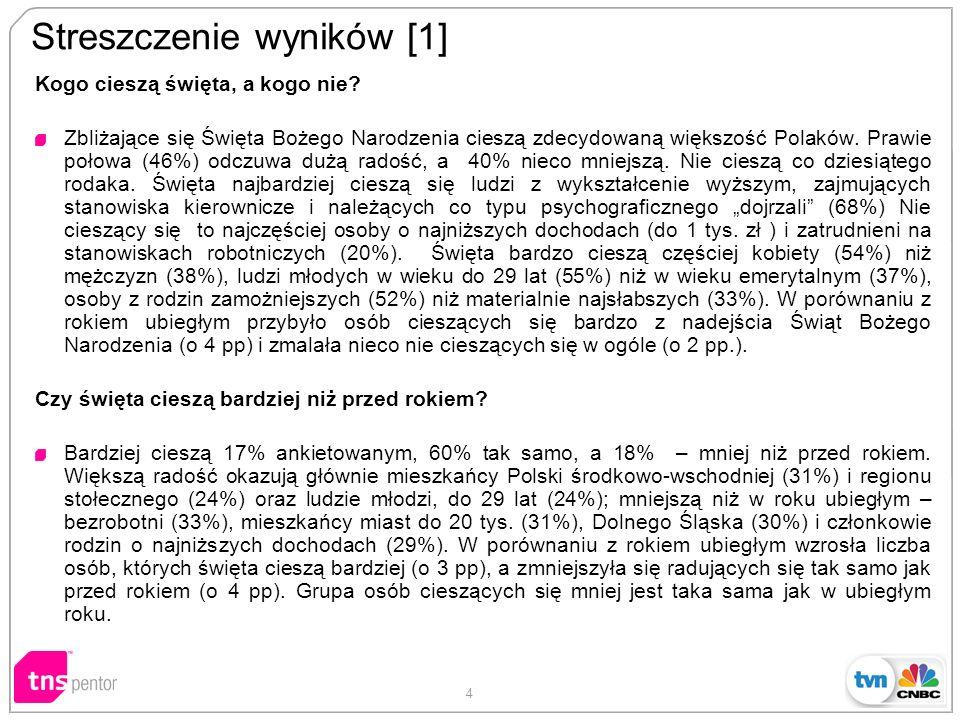 25 Informacje o badaniu Sondaż Bożonarodzeniowy zrealizowano w dniach 22-29.11.2010 r.