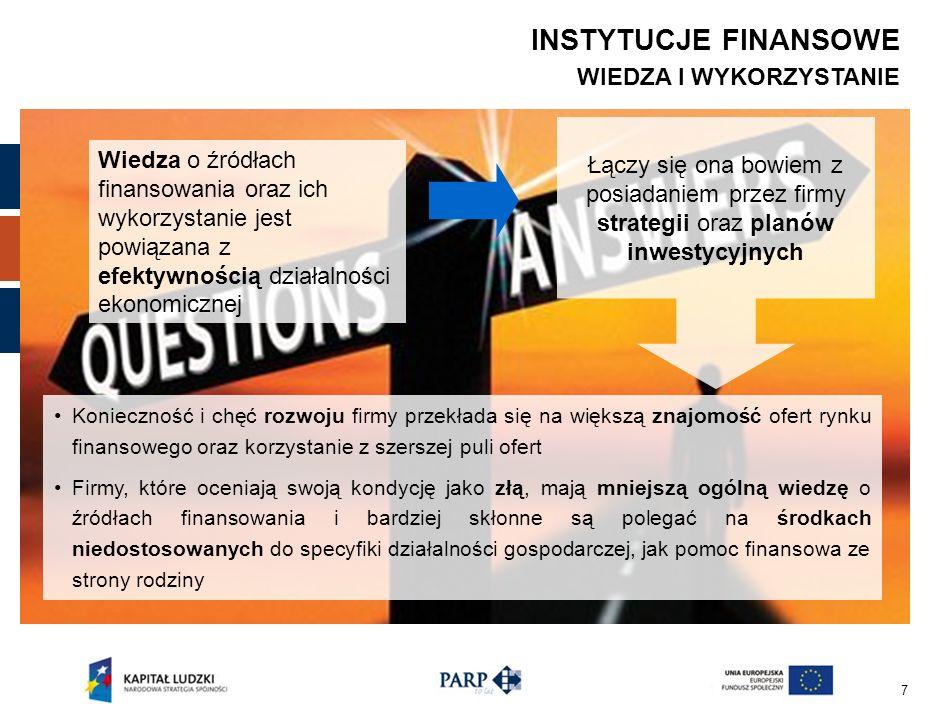 7 Konieczność i chęć rozwoju firmy przekłada się na większą znajomość ofert rynku finansowego oraz korzystanie z szerszej puli ofert Firmy, które oceniają swoją kondycję jako złą, mają mniejszą ogólną wiedzę o źródłach finansowania i bardziej skłonne są polegać na środkach niedostosowanych do specyfiki działalności gospodarczej, jak pomoc finansowa ze strony rodziny Wiedza o źródłach finansowania oraz ich wykorzystanie jest powiązana z efektywnością działalności ekonomicznej Łączy się ona bowiem z posiadaniem przez firmy strategii oraz planów inwestycyjnych INSTYTUCJE FINANSOWE WIEDZA I WYKORZYSTANIE