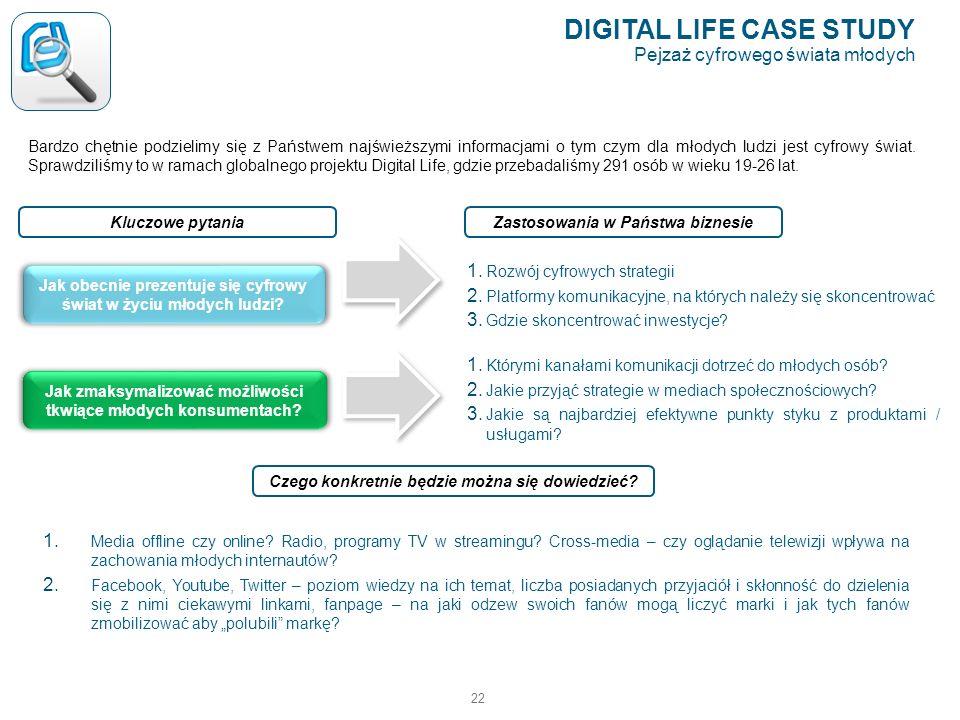 22 DIGITAL LIFE CASE STUDY Pejzaż cyfrowego świata młodych Bardzo chętnie podzielimy się z Państwem najświeższymi informacjami o tym czym dla młodych