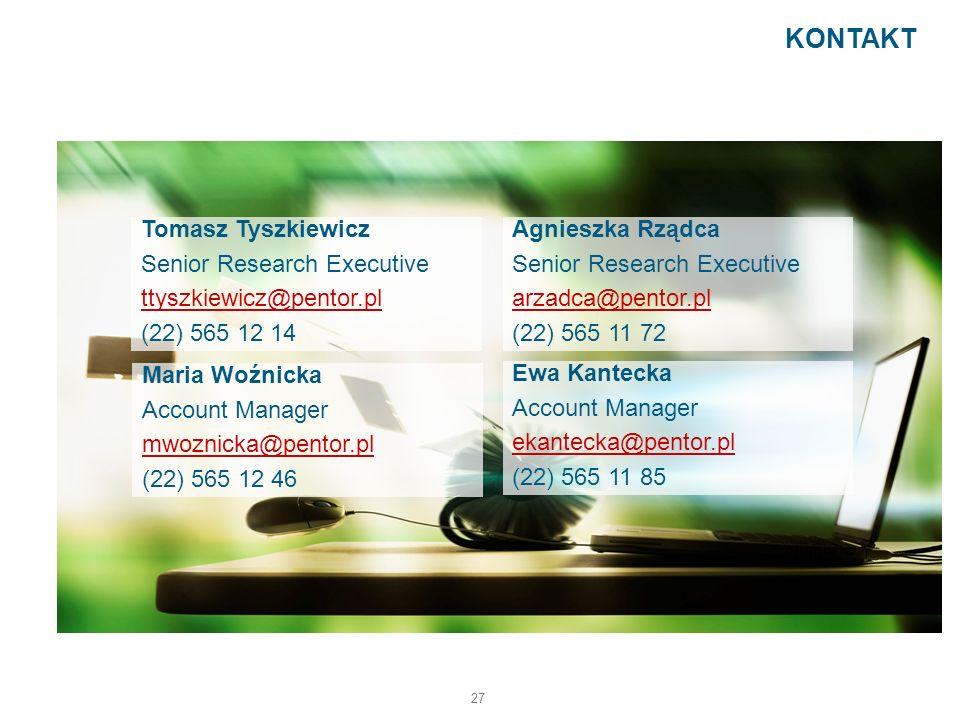 27 KONTAKT Agnieszka Rządca Senior Research Executive arzadca@pentor.pl (22) 565 11 72 Tomasz Tyszkiewicz Senior Research Executive ttyszkiewicz@pento
