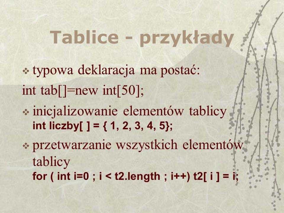 Tablice - przykłady typowa deklaracja ma postać: int tab[]=new int[50]; inicjalizowanie elementów tablicy int liczby[ ] = { 1, 2, 3, 4, 5}; przetwarza