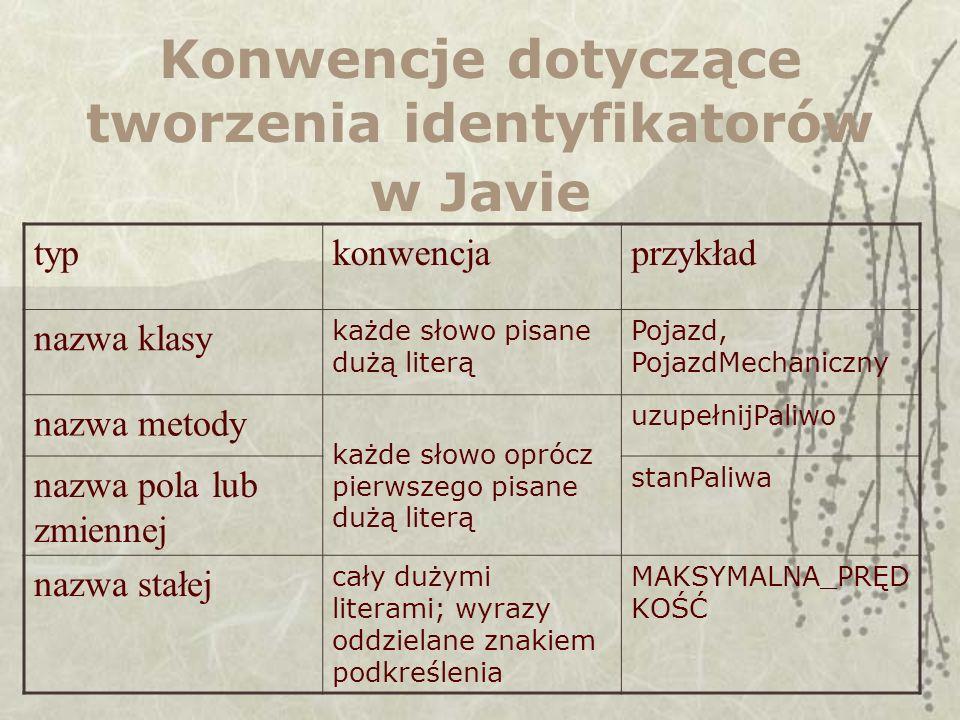 Identyfikatory oprócz słów kluczowych słowami zarezerwowanymi tj.