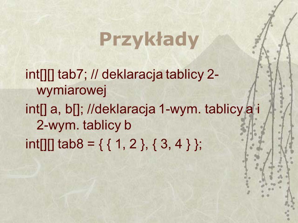 Przykłady int[][] tab7; // deklaracja tablicy 2- wymiarowej int[] a, b[]; //deklaracja 1-wym. tablicy a i 2-wym. tablicy b int[][] tab8 = { { 1, 2 },