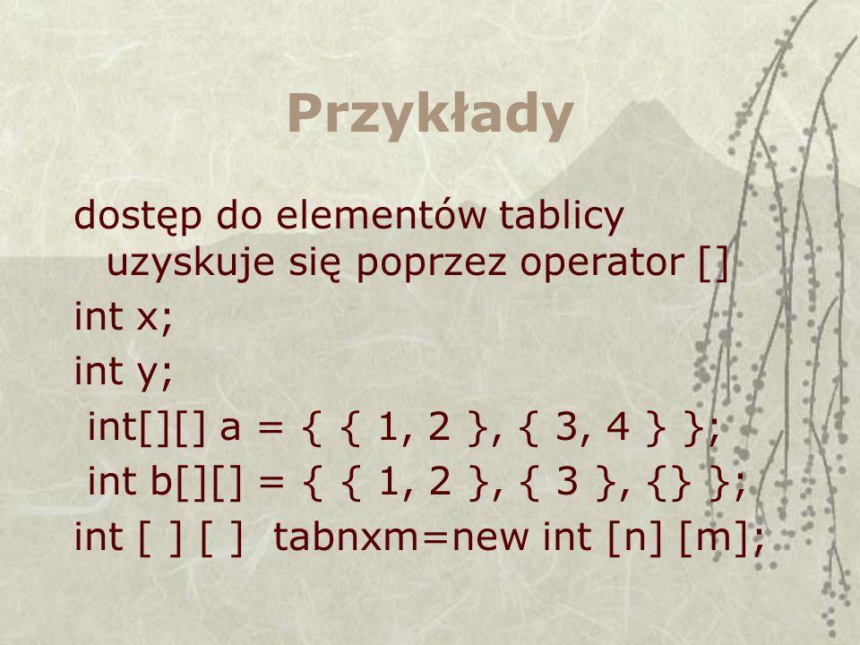Przykłady dostęp do elementów tablicy uzyskuje się poprzez operator [] int x; int y; int[][] a = { { 1, 2 }, { 3, 4 } }; int b[][] = { { 1, 2 }, { 3 }, {} }; int [ ] [ ] tabnxm=new int [n] [m];