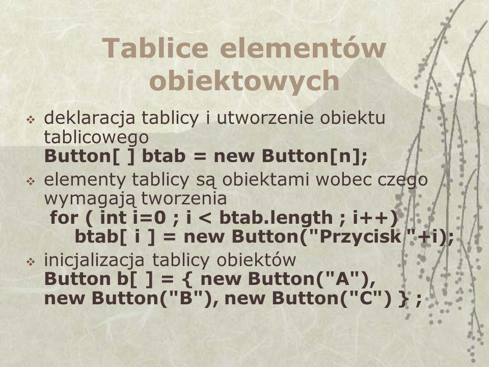 Tablice elementów obiektowych deklaracja tablicy i utworzenie obiektu tablicowego Button[ ] btab = new Button[n]; elementy tablicy są obiektami wobec czego wymagają tworzenia for ( int i=0 ; i < btab.length ; i++) btab[ i ] = new Button( Przycisk +i); inicjalizacja tablicy obiektów Button b[ ] = { new Button( A ), new Button( B ), new Button( C ) } ;