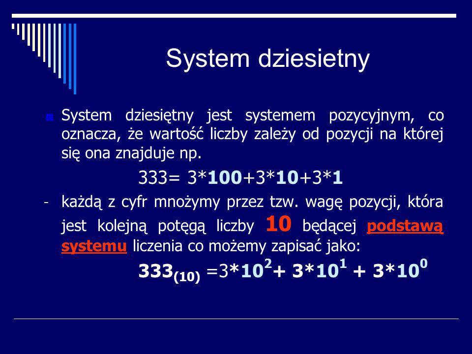 Pozycyjny system liczenia Dowolną liczbę dziesiętną można zapisać jako: L (10) =a n *10 n + a n-1 *10 n-1 + a n- 2 *10 n-2...+...
