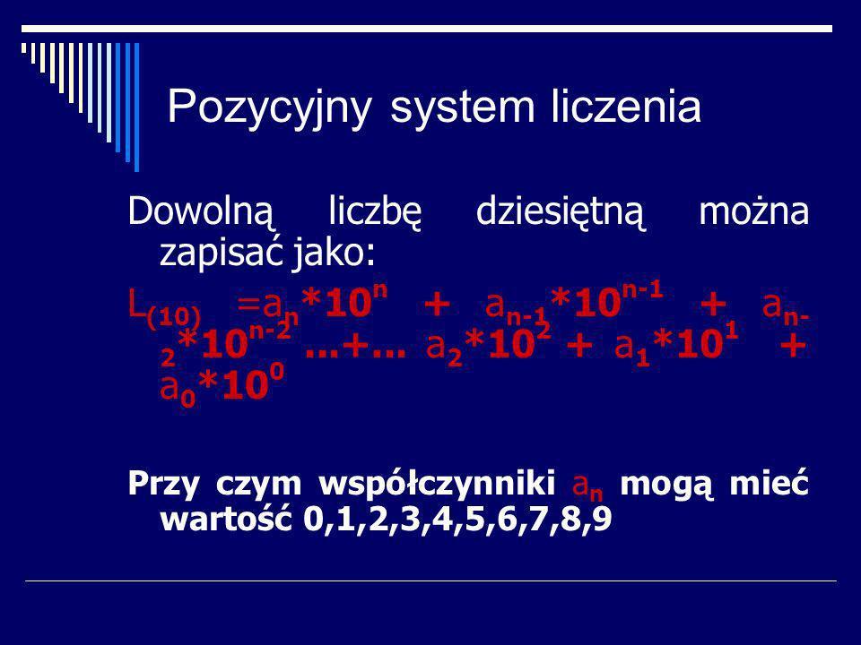 Pozycyjny system liczenia W technice komputerowej praktyczne zastosowanie znalazły systemy: o podstawie 2 - tzw.