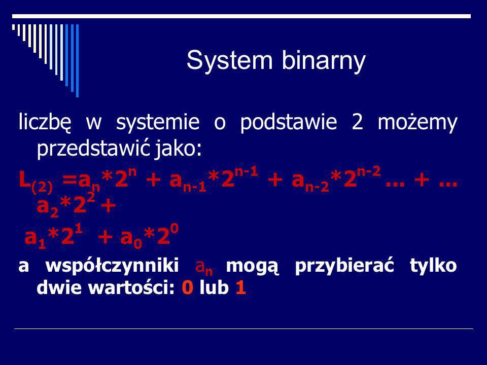 System binarny Zamiana zapisu liczby z systemu dziesiętnego na zapis w systemie binarnym przebiega według reguł: zamiana części całkowitej; zamiana części ułamkowej zapis: zapis części całkowitej odzielony kropką od zapisu części ułamkowej