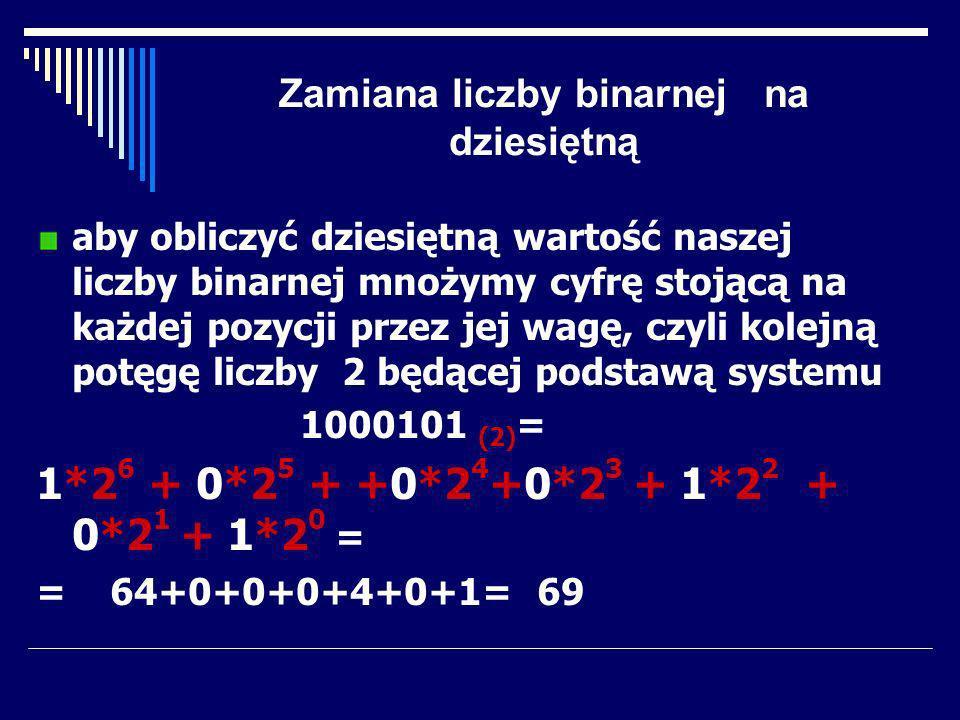 Liczba całkowita (2)
