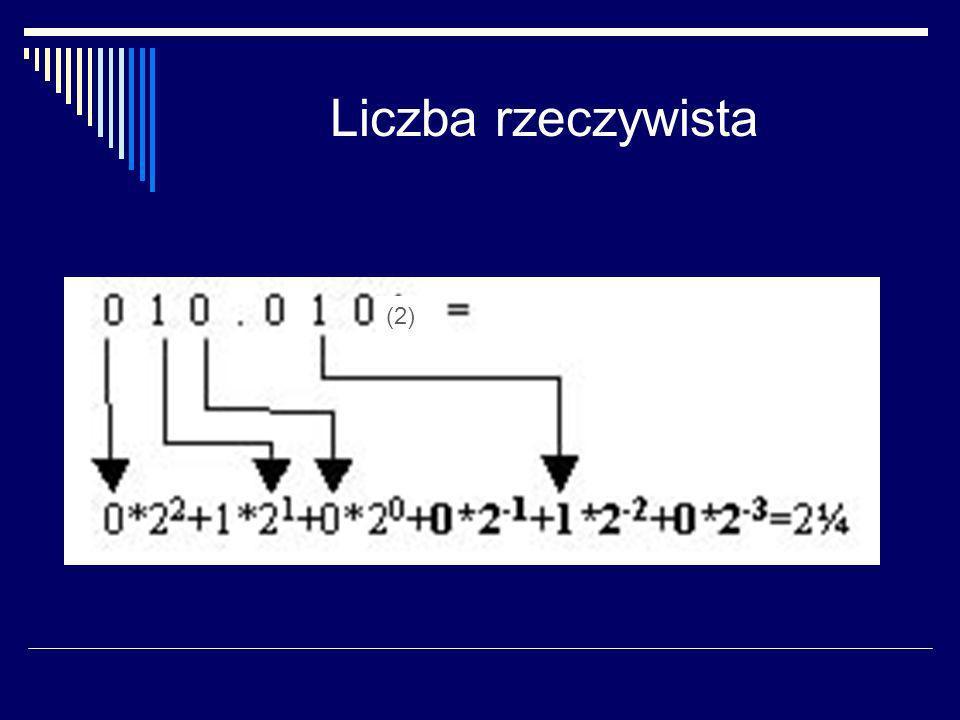 System szesnastkowy Podstawa liczenia: 16 Alfabet: {0,1,2,3,4,5,6,7,8,9, a,A, (dziesięć) b,B, (jedenaście) c,C, (dwanaście) d,D, (trzynaście) e,E, (czternaście) f,F (piętnaście) }