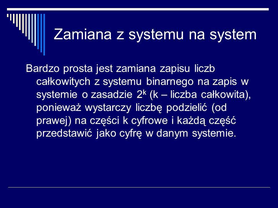 Jak przedstawić liczbę dziesiętną w systemie heksadecymalnym.