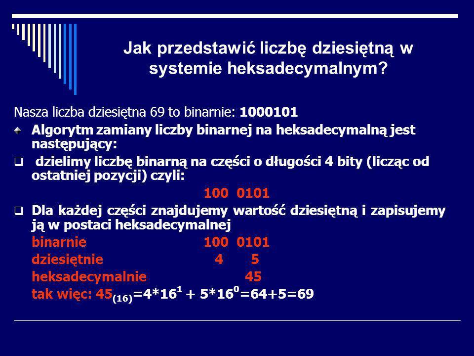 Jak przedstawić liczbę dziesiętną w systemie heksadecymalnym? Nasza liczba dziesiętna 69 to binarnie: 1000101 Algorytm zamiany liczby binarnej na heks