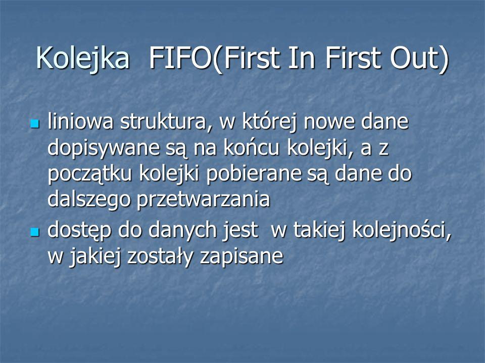 Kolejka FIFO(First In First Out) liniowa struktura, w której nowe dane dopisywane są na końcu kolejki, a z początku kolejki pobierane są dane do dalsz