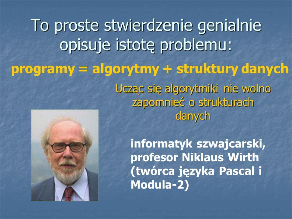 To proste stwierdzenie genialnie opisuje istotę problemu: programy = algorytmy + struktury danych informatyk szwajcarski, profesor Niklaus Wirth (twór