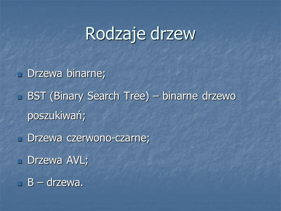 Rodzaje drzew Drzewa binarne; Drzewa binarne; BST (Binary Search Tree) – binarne drzewo poszukiwań; BST (Binary Search Tree) – binarne drzewo poszukiw