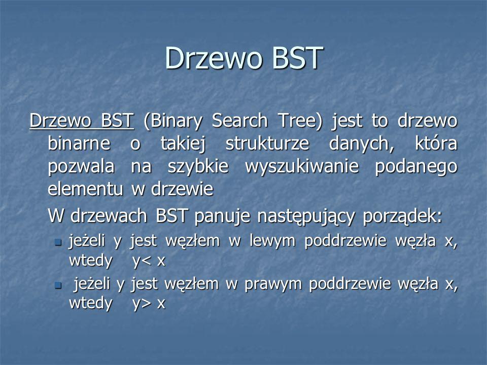Drzewo BST Drzewo BST (Binary Search Tree) jest to drzewo binarne o takiej strukturze danych, która pozwala na szybkie wyszukiwanie podanego elementu