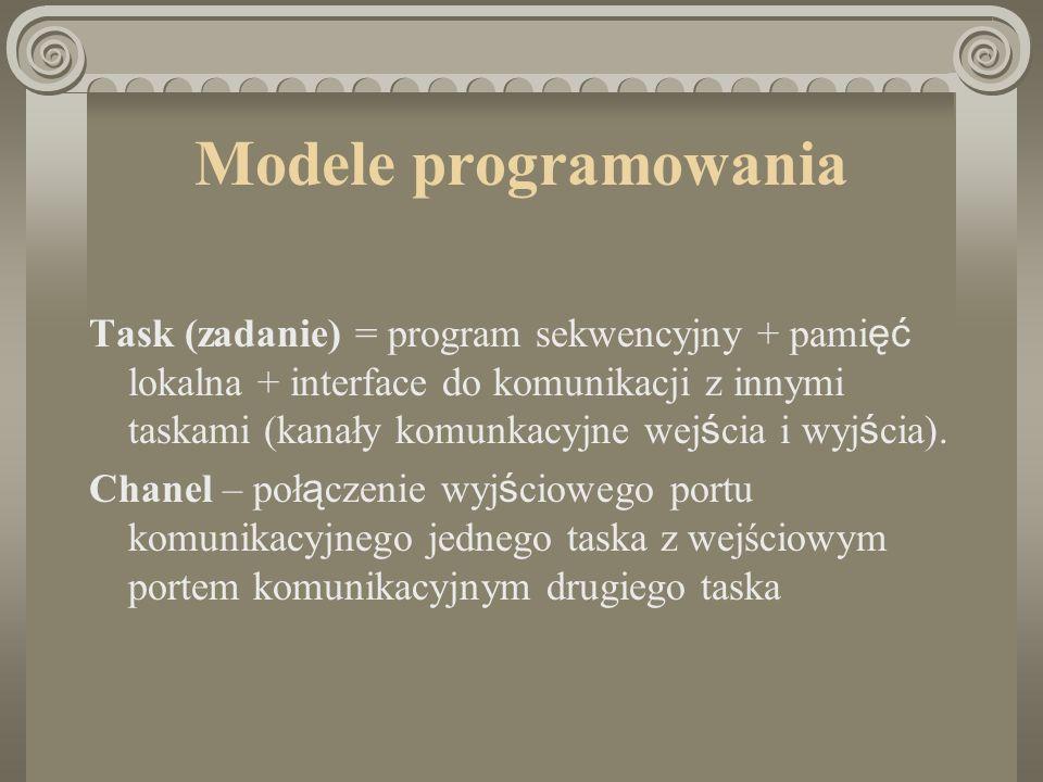 Modele programowania Task (zadanie) = program sekwencyjny + pami ęć lokalna + interface do komunikacji z innymi taskami (kanały komunkacyjne wej ś cia i wyj ś cia).