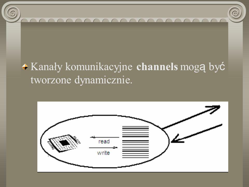 Kanały komunikacyjne channels mog ą by ć tworzone dynamicznie.