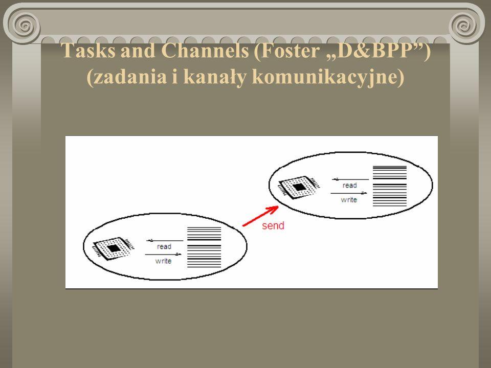 Tasks and Channels (Foster D&BPP) (zadania i kanały komunikacyjne)