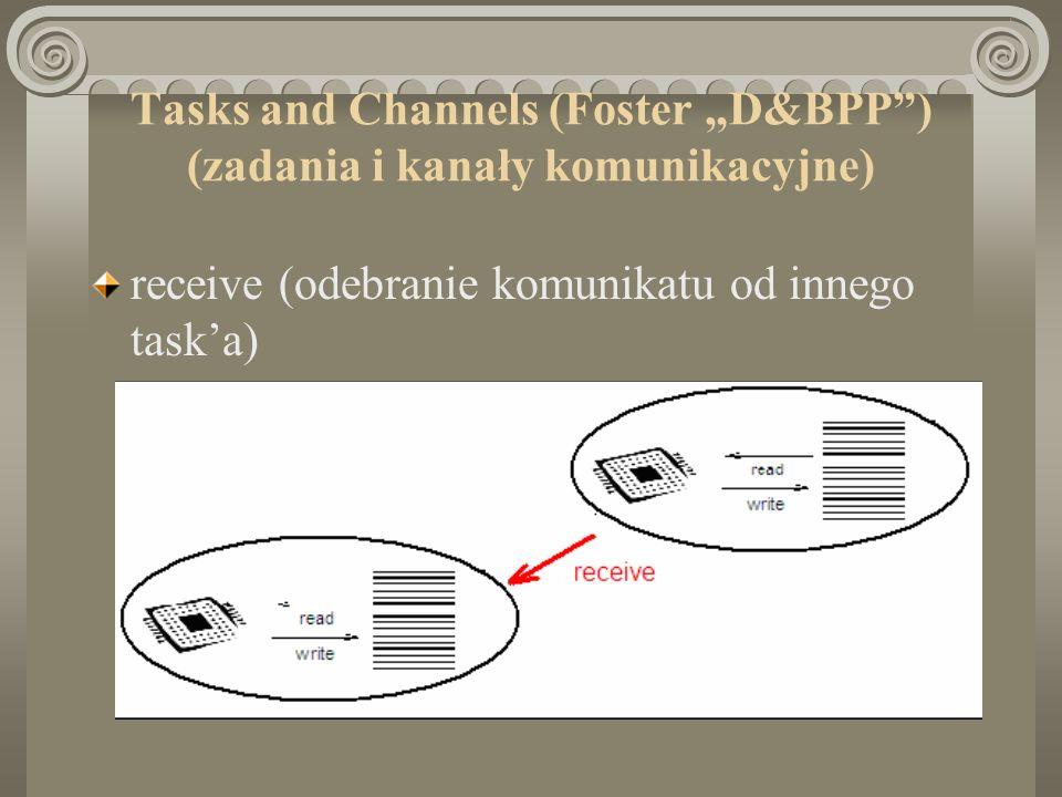receive (odebranie komunikatu od innego taska)