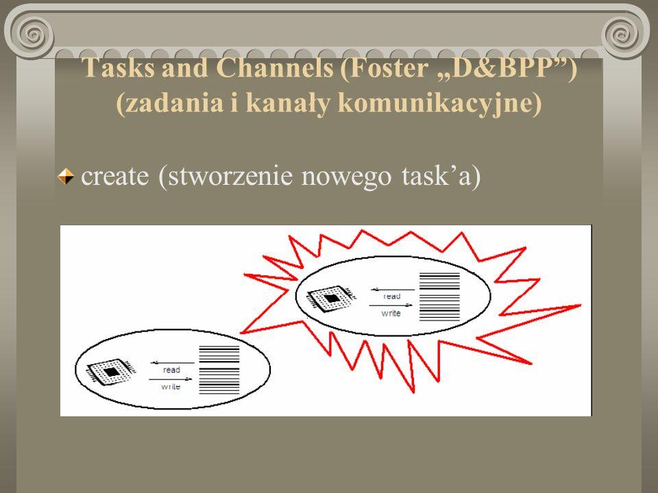 Tasks and Channels (Foster D&BPP) (zadania i kanały komunikacyjne) create (stworzenie nowego taska)