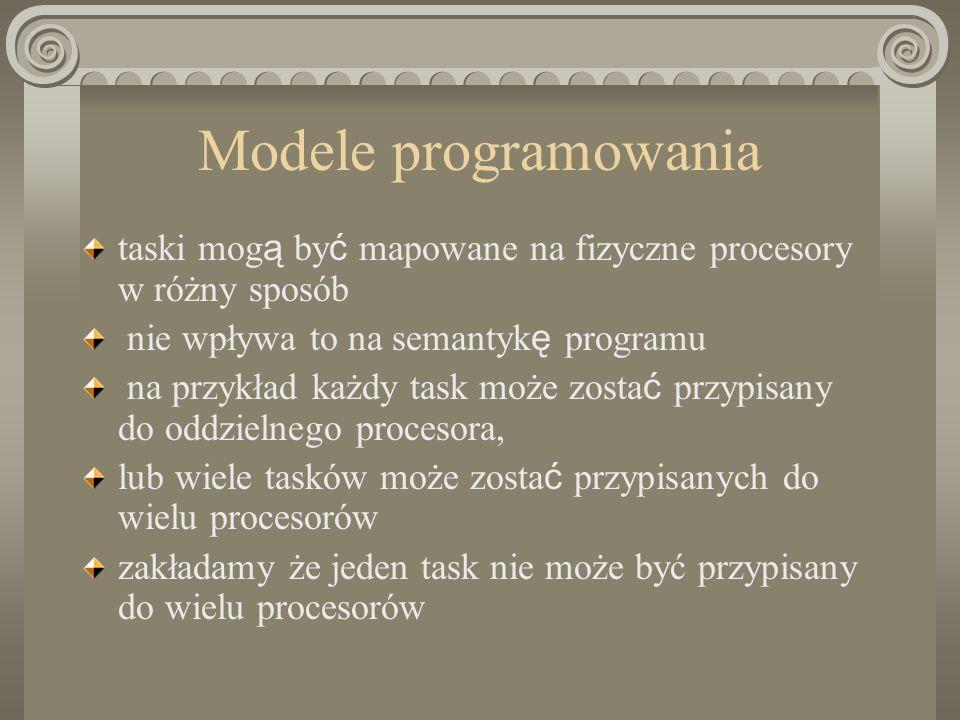 Modele programowania taski mog ą by ć mapowane na fizyczne procesory w różny sposób nie wpływa to na semantyk ę programu na przykład każdy task może zosta ć przypisany do oddzielnego procesora, lub wiele tasków może zosta ć przypisanych do wielu procesorów zakładamy że jeden task nie może być przypisany do wielu procesorów