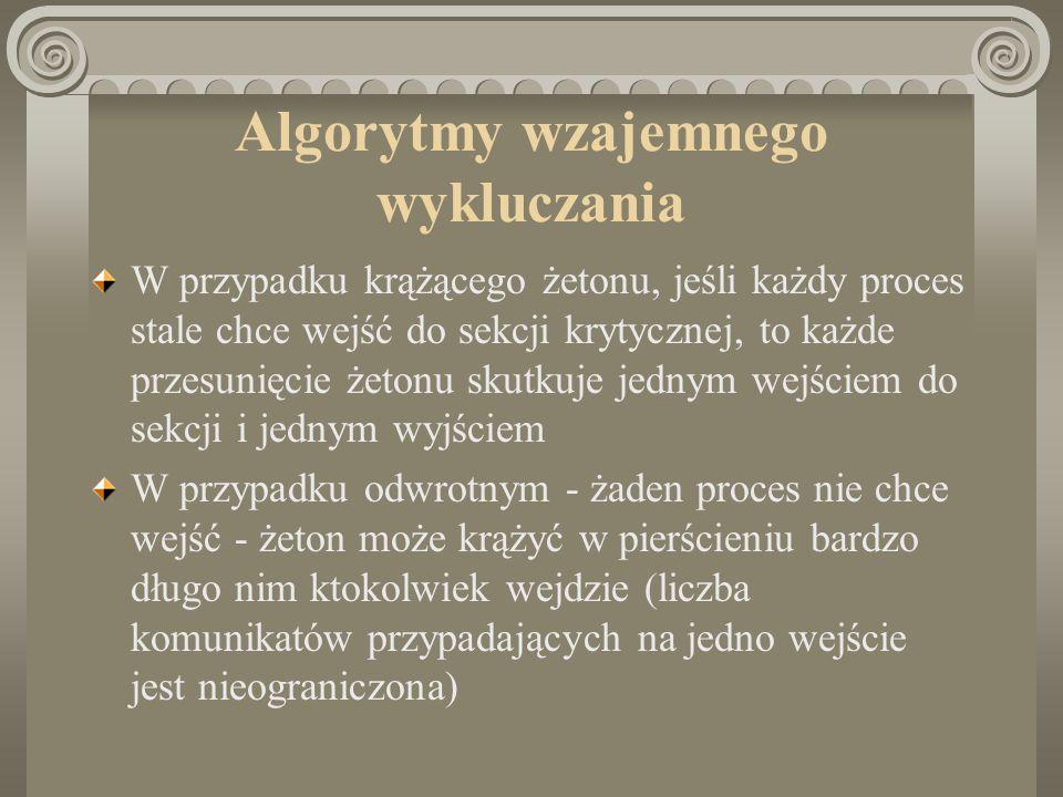 Algorytmy wzajemnego wykluczania W przypadku krążącego żetonu, jeśli każdy proces stale chce wejść do sekcji krytycznej, to każde przesunięcie żetonu