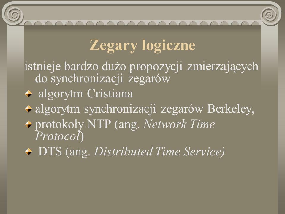 Zegary logiczne istnieje bardzo dużo propozycji zmierzających do synchronizacji zegarów algorytm Cristiana algorytm synchronizacji zegarów Berkeley, protokoły NTP (ang.