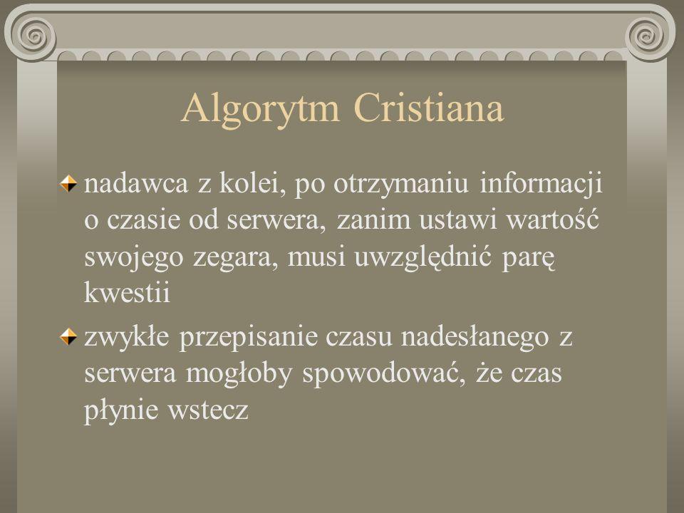 Algorytm Cristiana nadawca z kolei, po otrzymaniu informacji o czasie od serwera, zanim ustawi wartość swojego zegara, musi uwzględnić parę kwestii zw
