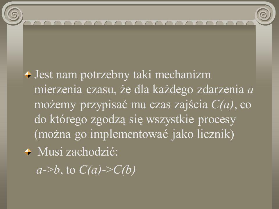 Jest nam potrzebny taki mechanizm mierzenia czasu, że dla każdego zdarzenia a możemy przypisać mu czas zajścia C(a), co do którego zgodzą się wszystkie procesy (można go implementować jako licznik) Musi zachodzić: a->b, to C(a)->C(b)