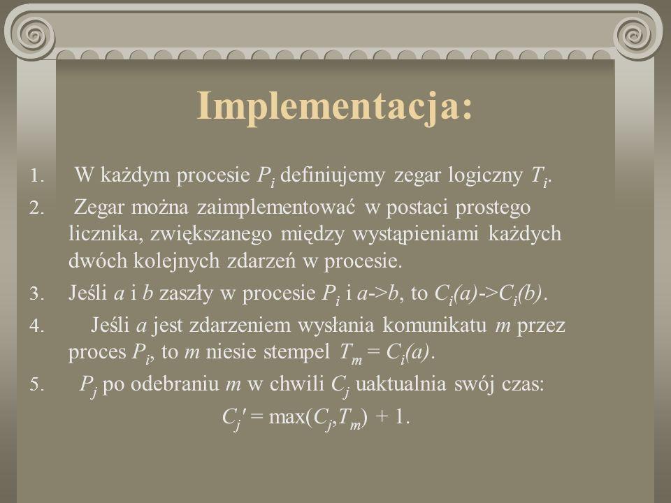 Implementacja: 1. W każdym procesie P i definiujemy zegar logiczny T i. 2. Zegar można zaimplementować w postaci prostego licznika, zwiększanego międz