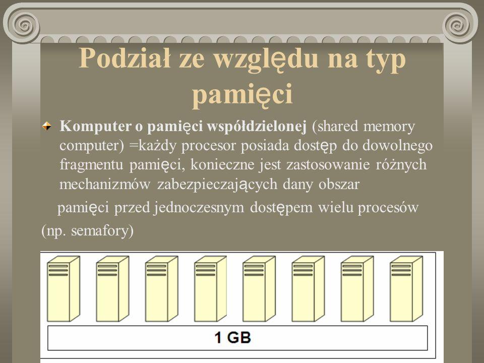 Podział ze wzgl ę du na typ pami ę ci Komputer o pami ę ci rozproszonej (distributed memory computers) =każdy procesor posiada dost ę p do swojego fragmentu pami ę ci, konieczne jest zastosowanie mechanizmów wymiany informacji pomi ę dzy procesorami (np.