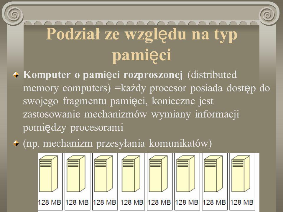 Podział ze wzgl ę du na typ pami ę ci Komputer o pami ę ci rozproszonej (distributed memory computers) =każdy procesor posiada dost ę p do swojego fra