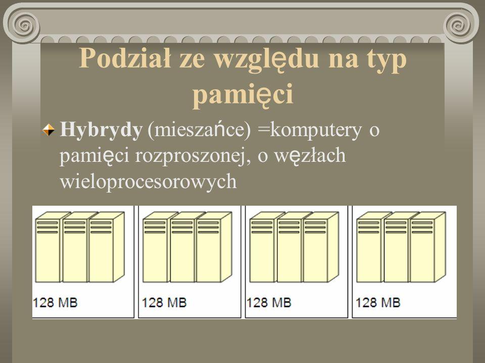 Podział ze wzgl ę du na typ pami ę ci Hybrydy (miesza ń ce) =komputery o pami ę ci rozproszonej, o w ę złach wieloprocesorowych