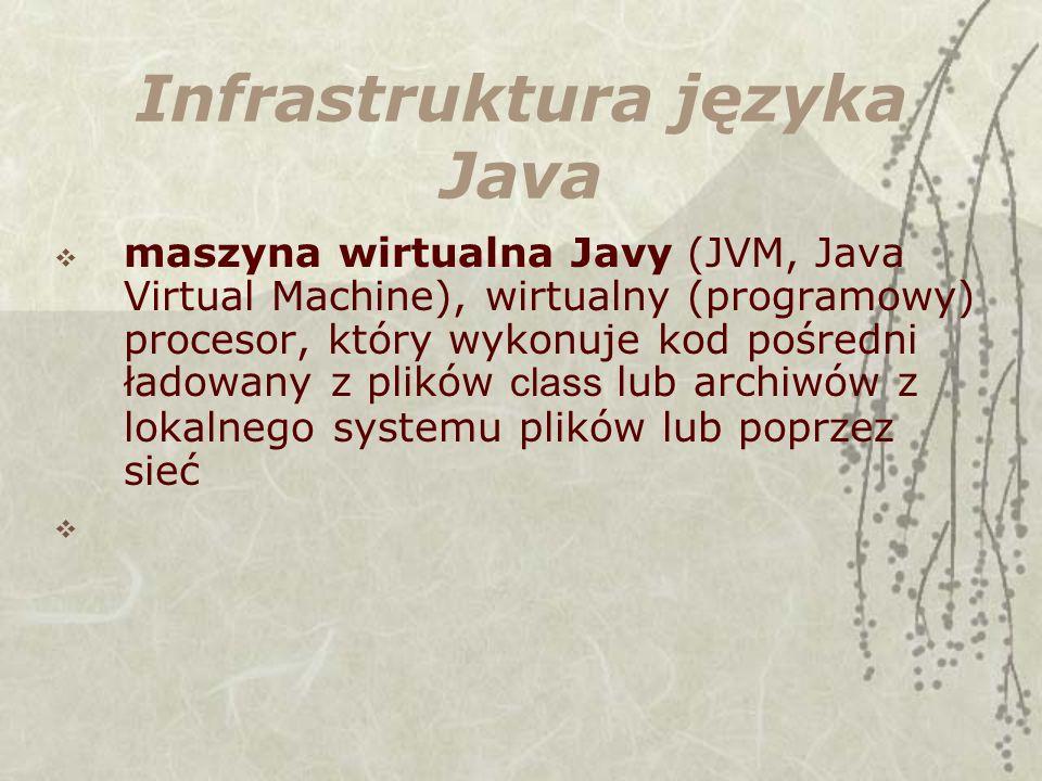 Infrastruktura języka Java maszyna wirtualna Javy (JVM, Java Virtual Machine), wirtualny (programowy) procesor, który wykonuje kod pośredni ładowany z plików class lub archiwów z lokalnego systemu plików lub poprzez sieć