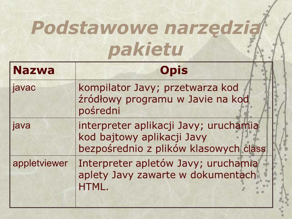 Podstawowe narzędzia pakietu Interpreter apletów Javy; uruchamia aplety Javy zawarte w dokumentach HTML. appletviewer interpreter aplikacji Javy; uruc