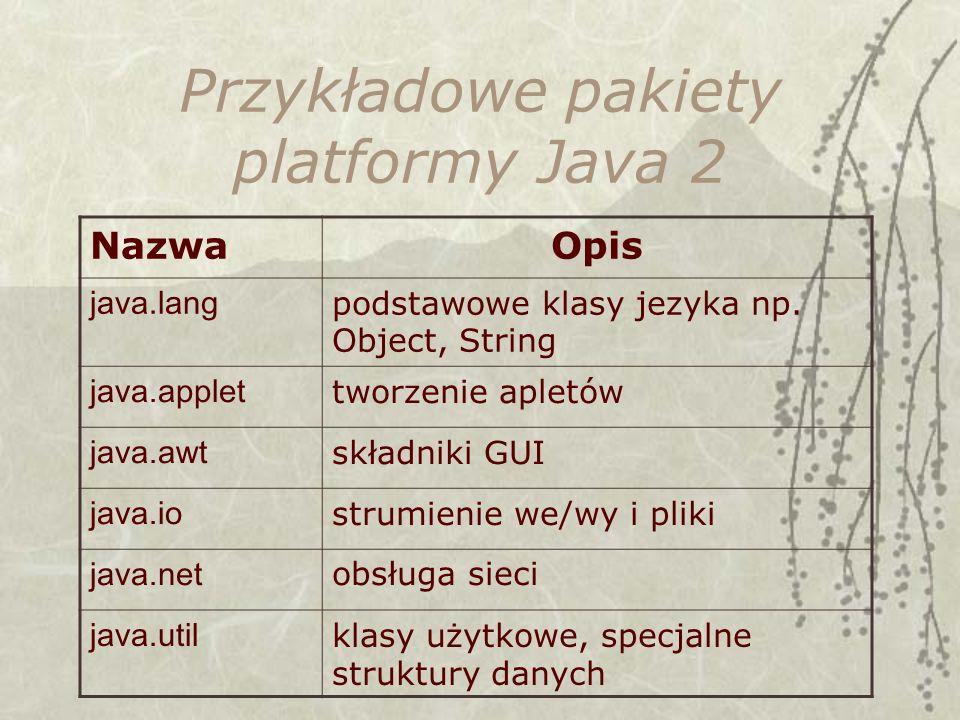 Przykładowe pakiety platformy Java 2 NazwaOpis java.lang podstawowe klasy jezyka np. Object, String java.applet tworzenie apletów java.awt składniki G