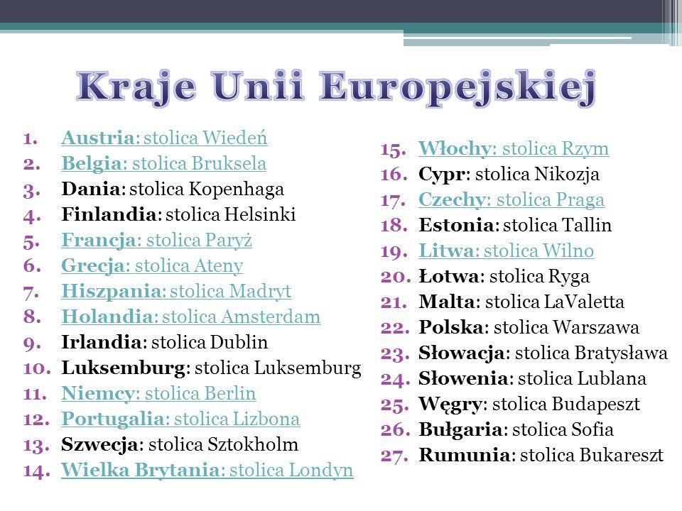 1.Austria: stolica WiedeńAustria: stolica Wiedeń 2.Belgia: stolica BrukselaBelgia: stolica Bruksela 3.Dania: stolica Kopenhaga 4.Finlandia: stolica He