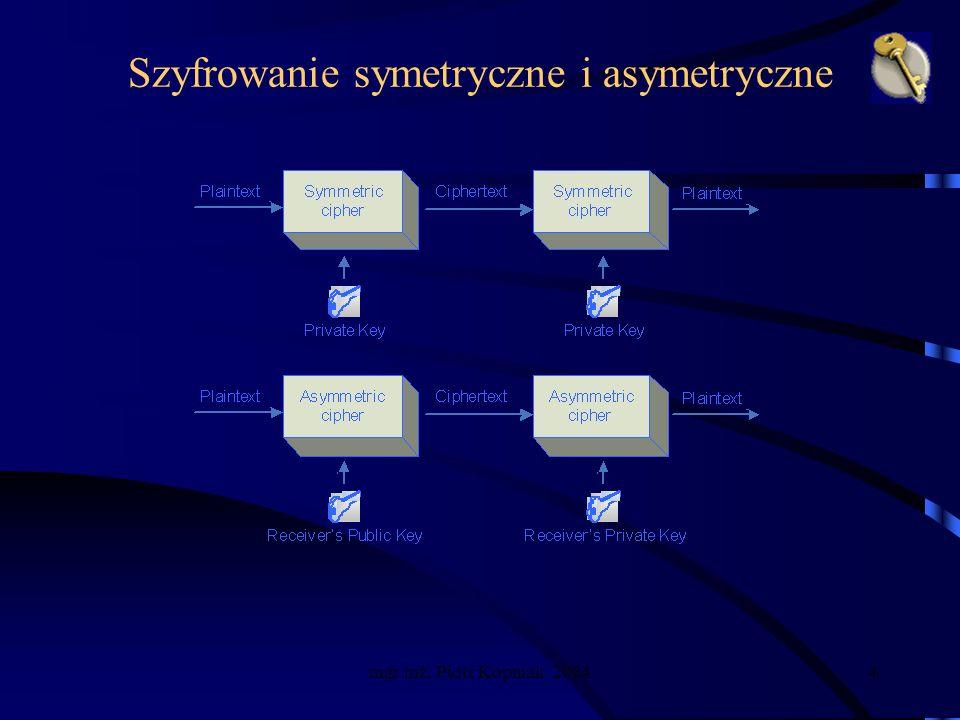 mgr inż. Piotr Kopniak 20044 Szyfrowanie symetryczne i asymetryczne