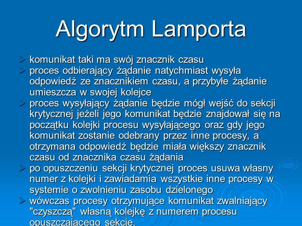 Algorytm Lamporta komunikat taki ma swój znacznik czasu komunikat taki ma swój znacznik czasu proces odbierający żądanie natychmiast wysyła odpowiedź