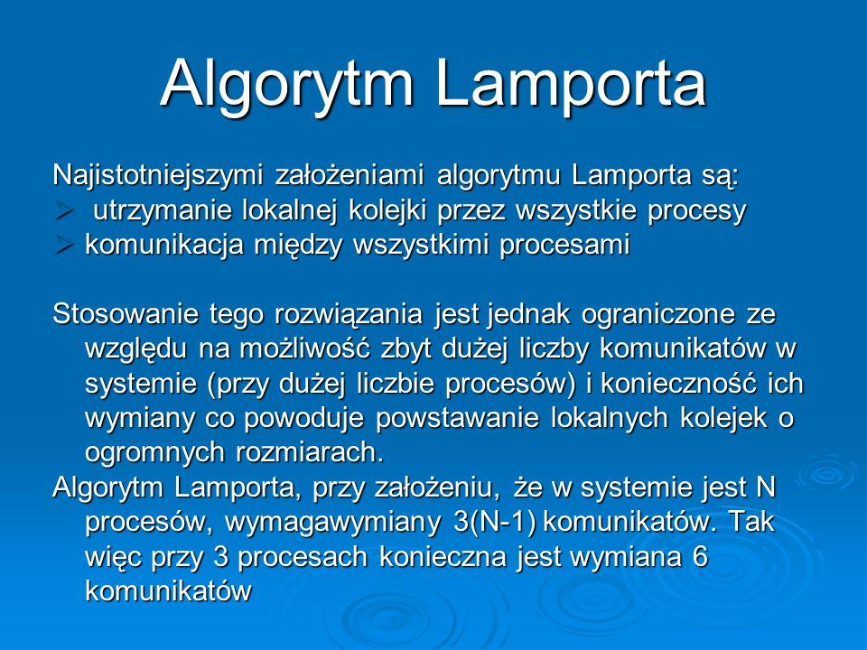 Algorytm Lamporta Najistotniejszymi założeniami algorytmu Lamporta są: utrzymanie lokalnej kolejki przez wszystkie procesy utrzymanie lokalnej kolejki